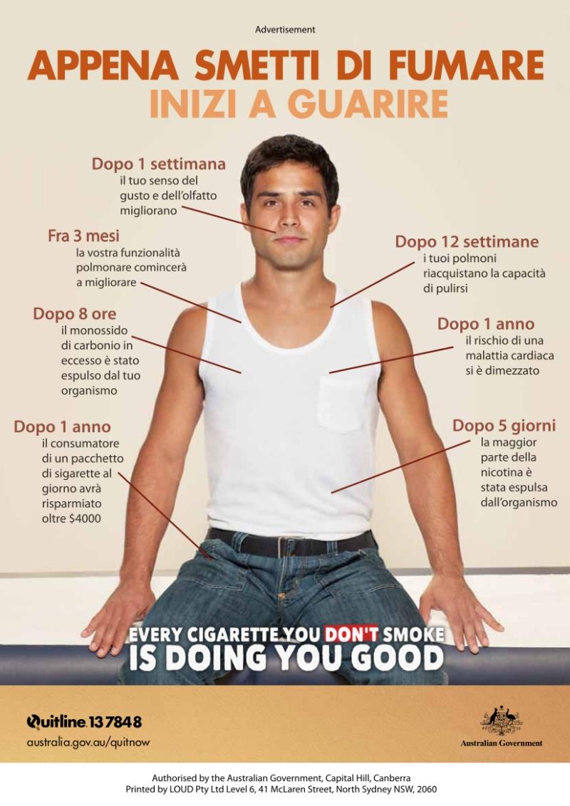 Faccia ricerche come smettere di fumare